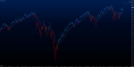 SPX - Painted Trend - Sep-12 0758 AM (1 day).png