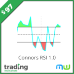 Connors RSI