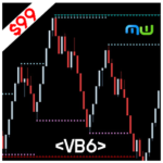 VB6 indicator